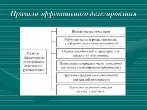 Регламент эффективной работы с доверенностями