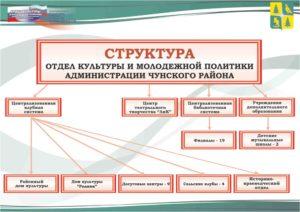Управление работой региональных юридических служб холдинга