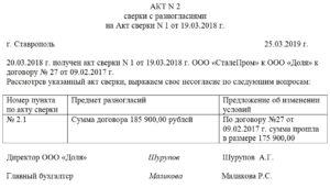 Три подхода судов к спорам о подписи в акте сверки