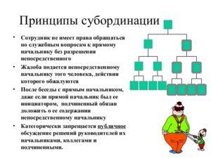 Субординация кредиторов