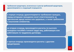 Включение кредитора в реестр требований кредиторов: что требует закон