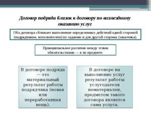 Три отличия между договором возмездного оказания услуг и договором подряда