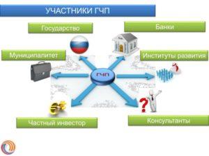Кто может быть участником государственно-частного партнёрства