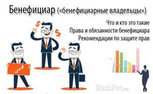 Как выявляют бенефициарного владельца