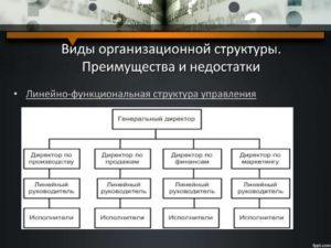 Избыточные корпоративные структуры