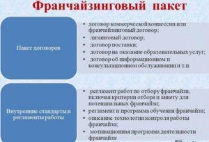 Франчайзинг и договор коммерческой концессии: сходства и различия