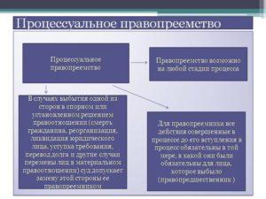 Как работает процессуальное правопреемство в арбитражном процессе