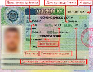 Отдых в Европе. Как самому получить шенгенскую визу