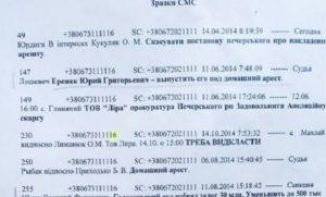 Когда суд примет смс-переписку в качестве доказательства