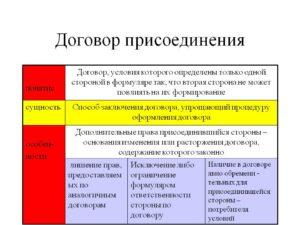 Договор присоединения