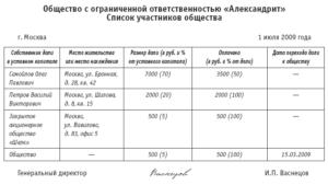 С 1 июля 2017 года список участников ООО может вести нотариус