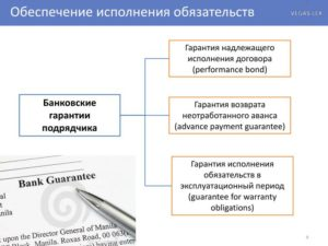 Гарантийное удержание в договоре подряда как способ обеспечения обязательств