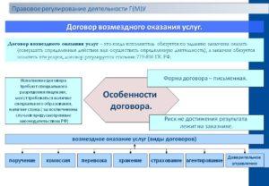 Как взыскать оплату по договору возмездного оказания услуг