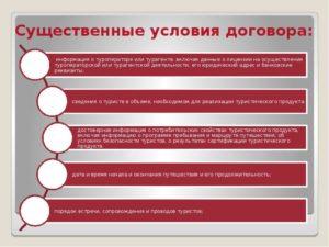 Что нужно знать о существенных условиях договора оказания услуг