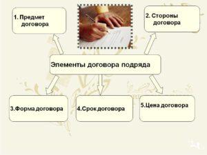 Экспертиза качества работ по договору подряда.  К чему готовиться юристу компании-подрядчика