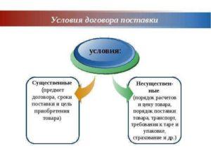 Согласование предмета поставки в накладной. Как безопасно сформулировать условия договора
