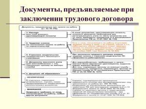 Какие документы запросить при заключении договора с  иностранной компанией
