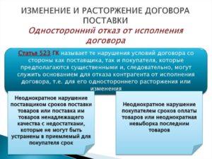 Односторонний отказ поставщика от договора поставки