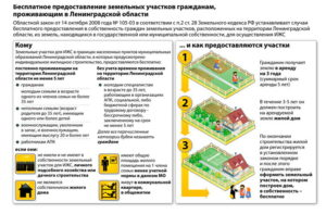 Как оформить продажу земельного участка, находящегося в частной собственности