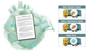 Условие о вывозе мусора в договоре субподряда