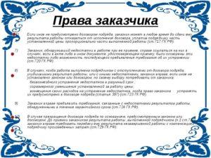 Право заказчика без причин отказаться от договора подряда. Какие условия помогут избежать споров с подрядчиком