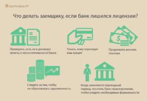 Банкротство банка. Что делать юристу компании, если банк теряет надежность