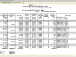 Рассчитать пени по ставке рефинансирования онлайн калькулятор
