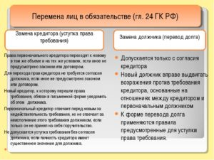 Для одновременного перевода долга и уступки права требования необходимо согласие контрагента