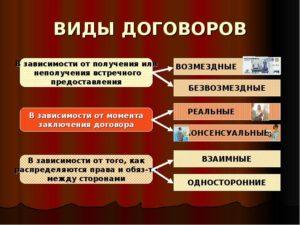 Назначение договора