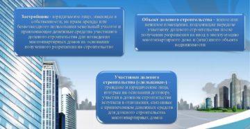 Участники долевого строительства против застройщиков: тенденции правоприменения