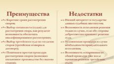 Третейская оговорка. Плюсы и минусы различных формулировок договора