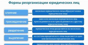 Реорганизация ООО в форме присоединения