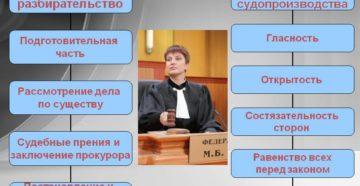 Спор по инвестиционному контракту: как суды учитывают позицию ВАС РФ