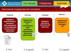 Органы по борьбе с наркобизнесом в россии 2019