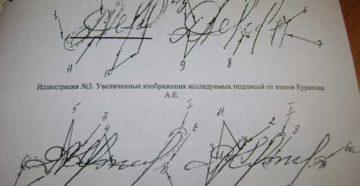Подделка подписи на документах компании. Как доказать в суде отсутствие волеизъявления