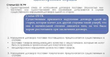 Отказ от договора поставки. Возможны ли иные основания, чем установленные в статье 523 ГК РФ